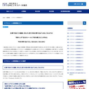ビジネスメール実態調査2015