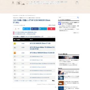 中古カメラレンズ販売ランキング ニコン編(10月9日~10月15日)