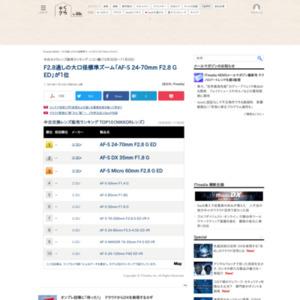中古カメラレンズ販売ランキング ニコン編(2014年10月30日~11月5日)