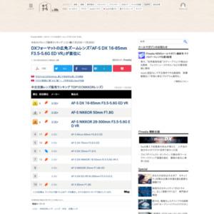中古カメラレンズ販売ランキング ニコン編(2015年1月22日~1月28日)
