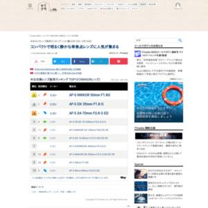 中古カメラレンズ販売ランキング ニコン編(2015年2月12日~2月18日)