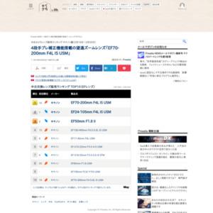 中古カメラレンズ販売ランキング キヤノン編(2015年2月19日~2月25日)