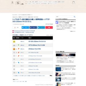 中古カメラレンズ販売ランキング キヤノン編(2015年4月9日~4月15日)