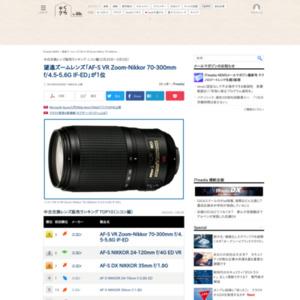 中古交換レンズ販売ランキング ニコン編(2016年2月25日~3月2日)