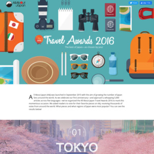 All About Japan Travel Award 2016