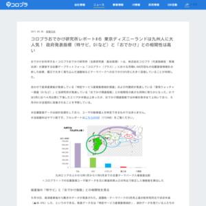 コロプラおでかけ研究所レポート#6 東京ディズニーランドは九州人に大人気! 政府発表指標(特サビ、DIなど)と「おでかけ」との相関性は高い