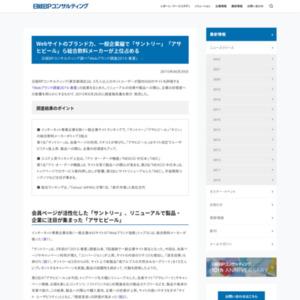 Webブランド調査2015-春夏