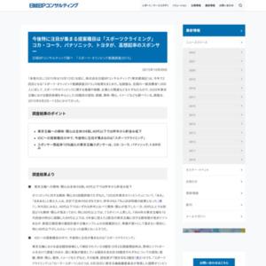 スポーツ・オリンピック意識調査2015