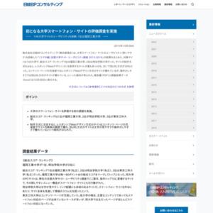 大学スマートフォン・サイトの評価調査