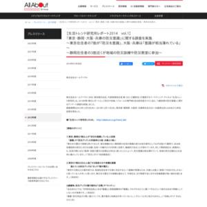 「東京・静岡・大阪・兵庫の防災意識」に関する調査
