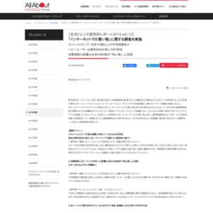 「インターネットでの買い物」に関する調査