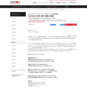 """日本女性の""""自信""""に関する調査"""