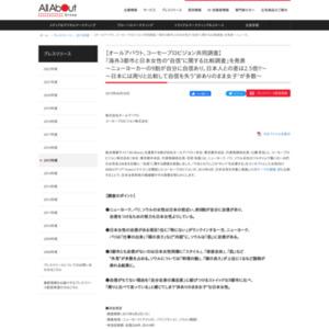 """海外3都市と日本女性の""""自信""""に関する比較調査"""