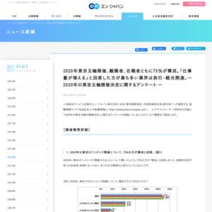 2020年の東京五輪開催決定に関するアンケート