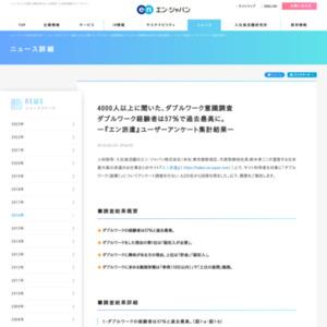 「ダブルワーク(副業)」についてアンケート調査
