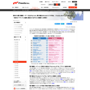 ITmedia eBook USER 電子書籍リーダー端末・電子書店に関する調査