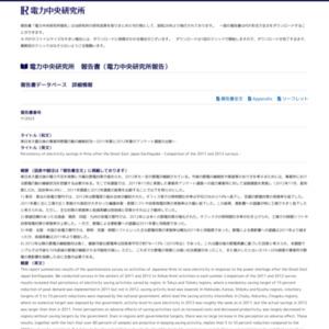 東日本大震災後の事業所節電行動の継続状況