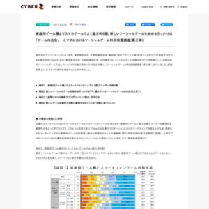 スマートフォンにおけるソーシャルゲーム利用実態調査(第三弾)