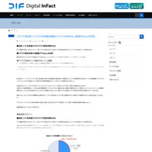 クラウド型会計ソフトの利用動向調査