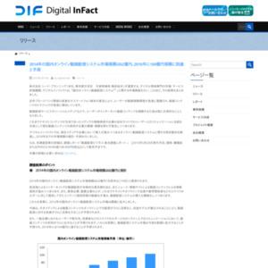 「国内オンライン動画配信システム」に関する市場調査