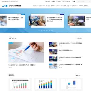 デジタル広告業界関係者への業界動向に関するアンケート調査