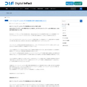 スマートフォンゲームセカンダリ市場規模に関する調査