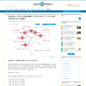 「都心脱出」して住むなら湘南・鎌倉エリアが52.2%でダントツ1位<東京23区在住1000人に調査>