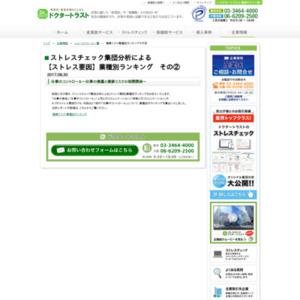 【ストレス要因】業種別ランキング その(2)