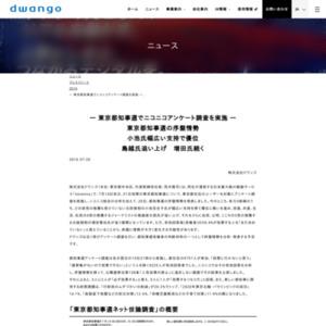東京都知事選でニコニコアンケート調査