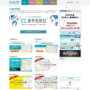 EC関連サービス相関図 2014年