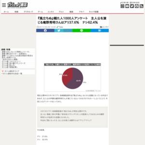 『風立ちぬ』観た人1000人アンケート