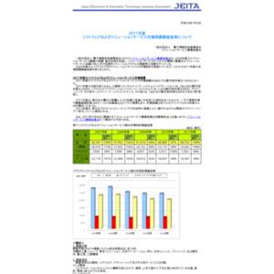 2011年度 ソフトウェアおよびソリューションサービス市場規模調査結果