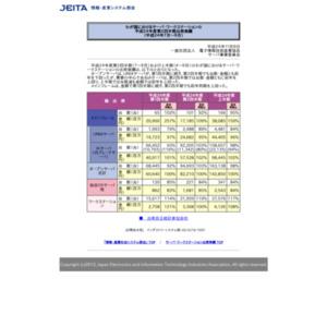 わが国におけるサーバ・ワークステーションの平成24年度第2四半期出荷実績