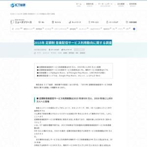 2015年 定額制 音楽配信サービス利用動向に関する調査