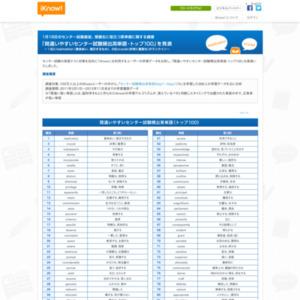間違いやすいセンター試験頻出英単語・トップ100
