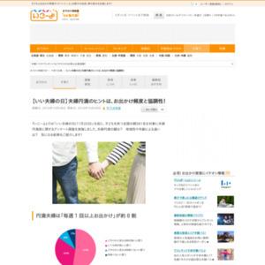 夫婦円満度に関するアンケート調査