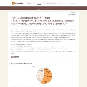 クックパッドの利用動向に関するアンケート