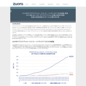 2020年サブスクリプション・エコノミー・インデックス日本語版発表