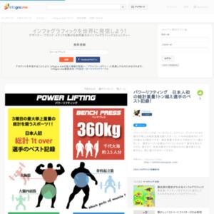 パワーリフティング 日本人初の総計重量1トン越え選手のベスト記録!