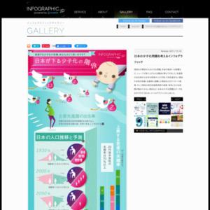 日本の少子化問題を考えるインフォグラフィック