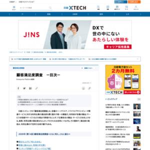 日経コンピュータ 顧客満足度調査