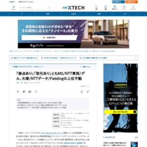 「接点あり」「取引あり」ともMS/NTT東西/デル,大塚/NTTデータ/Fieldingの上位不動