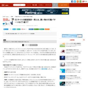 ECサイトの画面設計--男と女、買い物の行動パターンはどう違う?