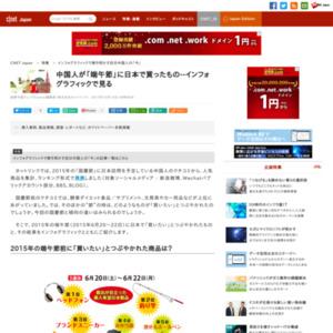 中国人が「端午節」に日本で買ったもの--インフォグラフィックで見る