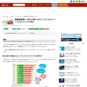 国慶節期間に、訪日中国人はどこへ行ったか?--インフォグラフィックで見る