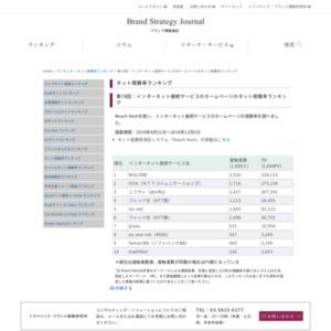インターネット接続サービスのホームページのネット視聴率ランキング