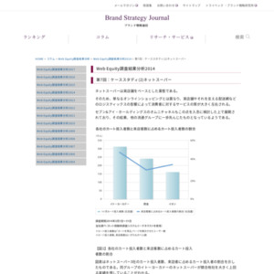 Web Equity調査結果分析2014 第7回:ケーススタディ(2)ネットスーパー