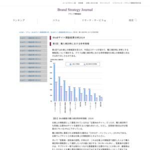 BtoBサイト調査結果分析2014 第3回:購入検討時における参考情報