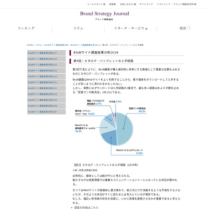 BtoBサイト調査結果分析2014 第4回:カタログ・パンフレットの入手経路