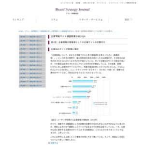 企業情報の情報源としての企業サイトの位置付け